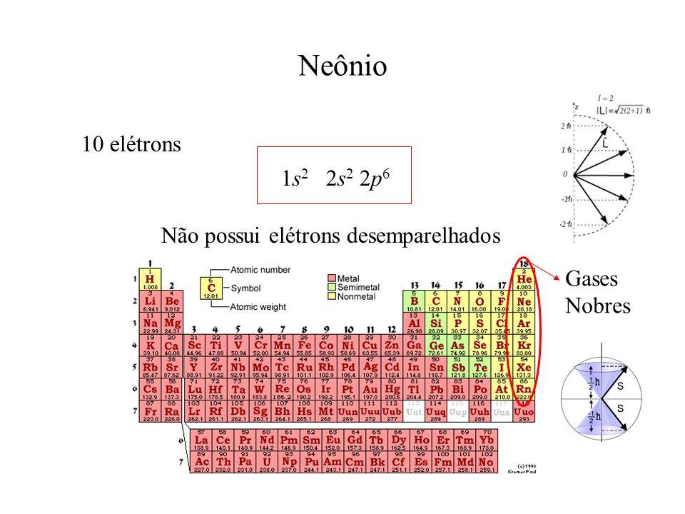 Neônio 10 elétrons 1s2 2s2 2p6 Não possui elétrons desemparelhados