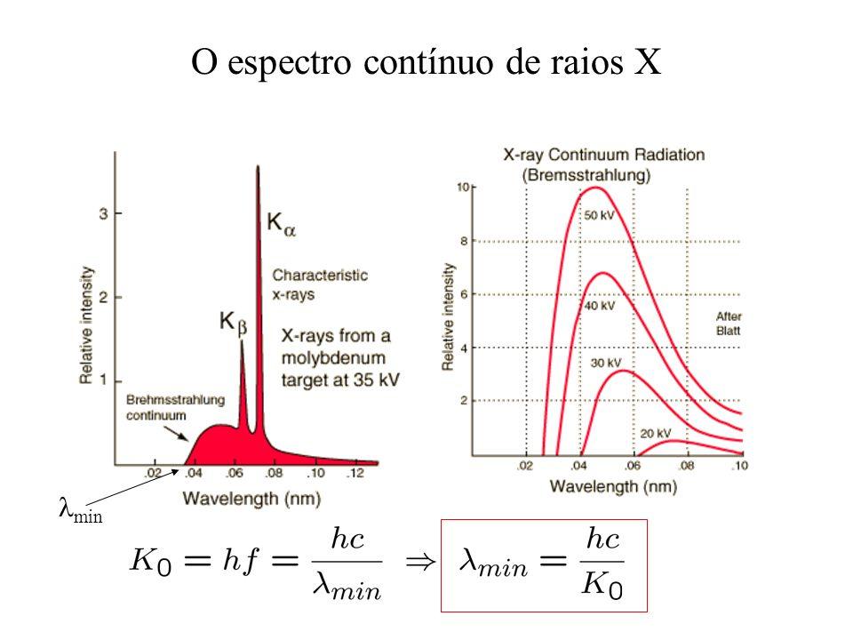 O espectro contínuo de raios X