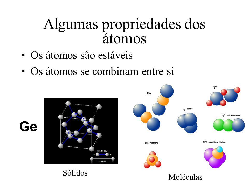 Algumas propriedades dos átomos