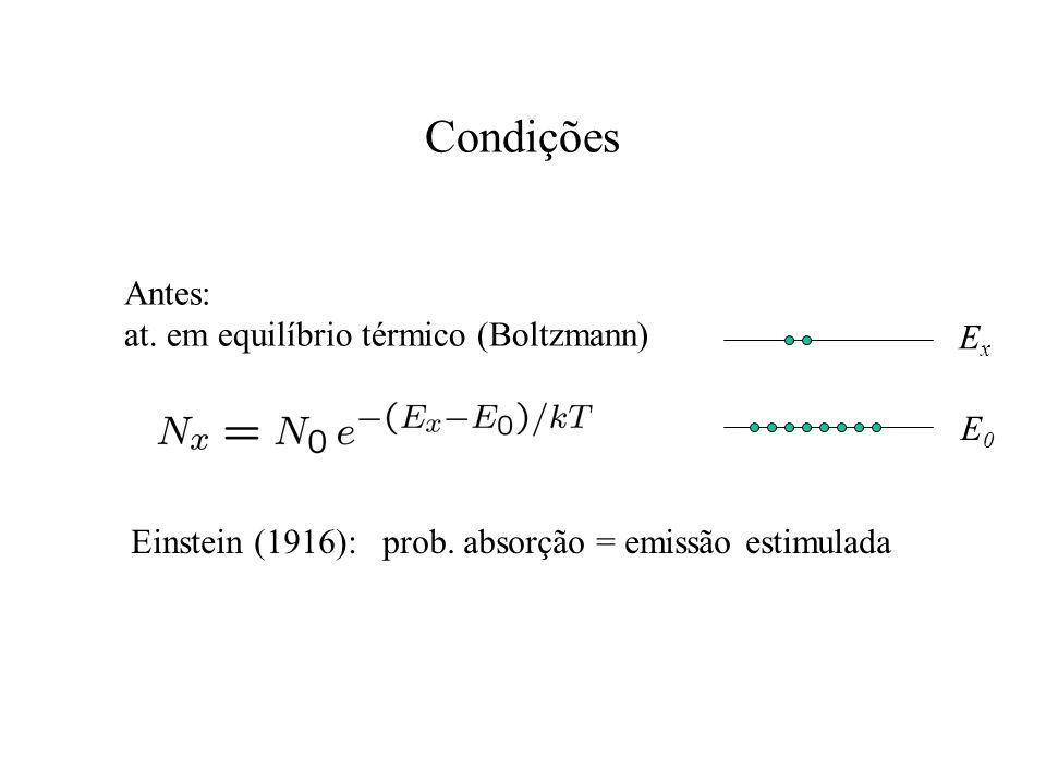 Condições Antes: at. em equilíbrio térmico (Boltzmann) Ex E0
