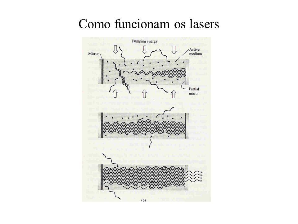 Como funcionam os lasers