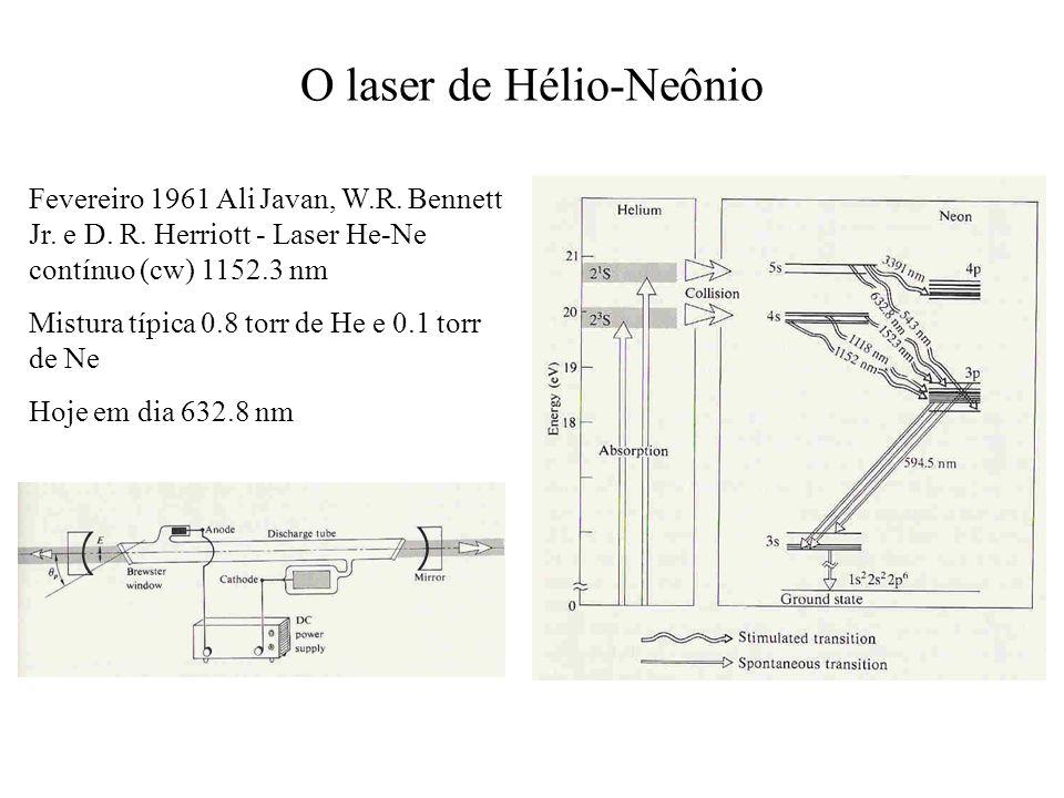 O laser de Hélio-Neônio