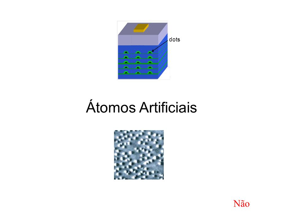 dots Átomos Artificiais Não