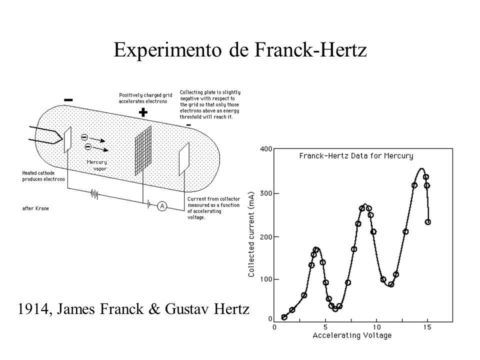 Experimento de Franck-Hertz