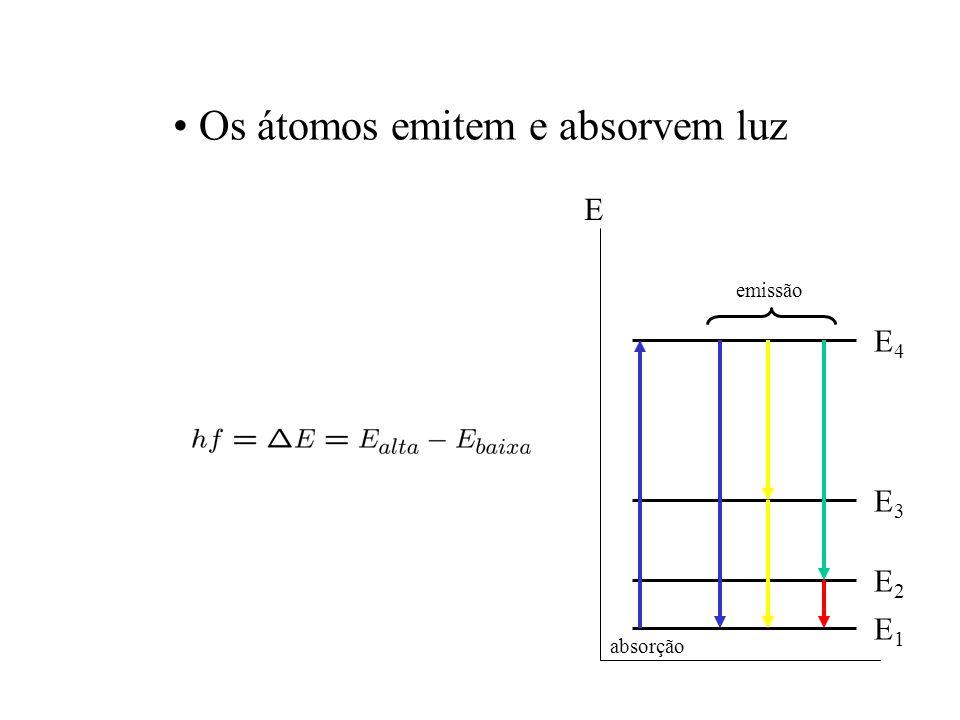 Os átomos emitem e absorvem luz