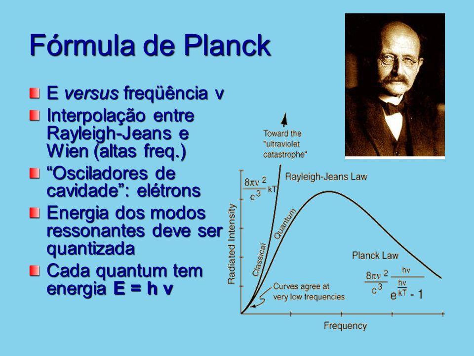 Fórmula de Planck E versus freqüência ν