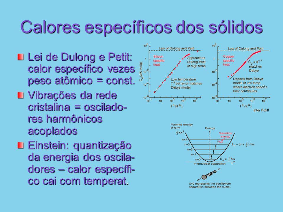 Calores específicos dos sólidos
