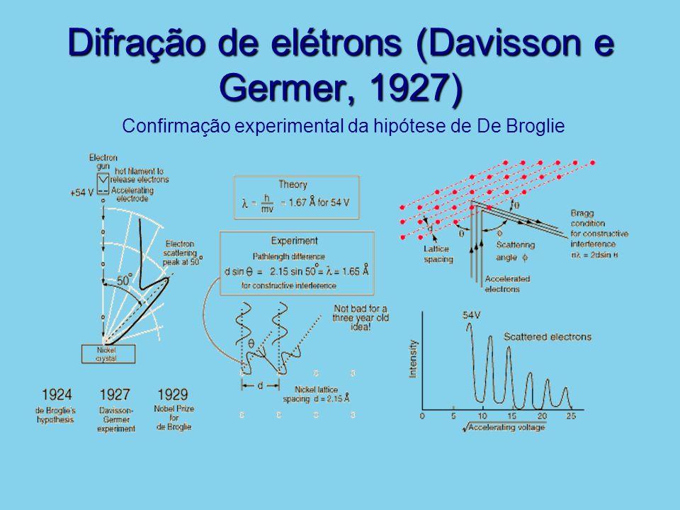 Difração de elétrons (Davisson e Germer, 1927)