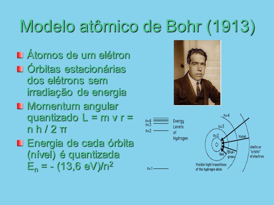 Modelo atômico de Bohr (1913)