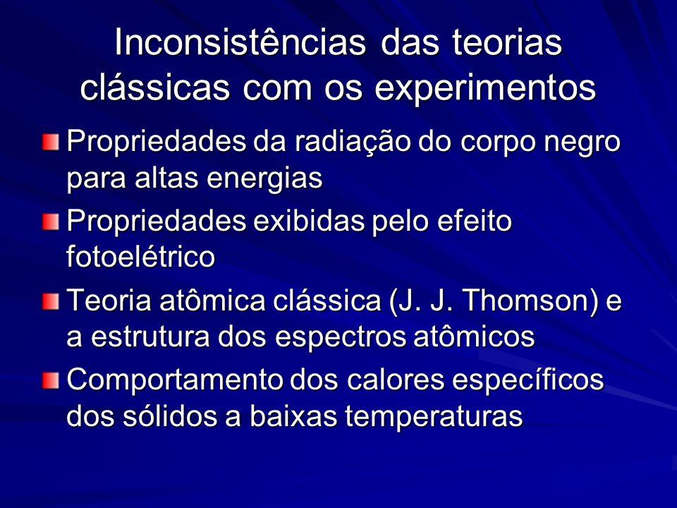 Inconsistências das teorias clássicas com os experimentos