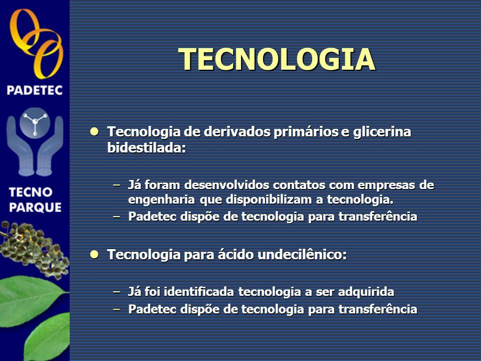 TECNOLOGIA Tecnologia de derivados primários e glicerina bidestilada: