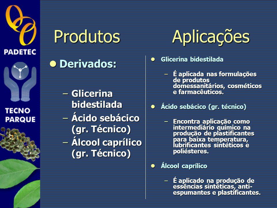 Produtos Aplicações Derivados: Glicerina bidestilada