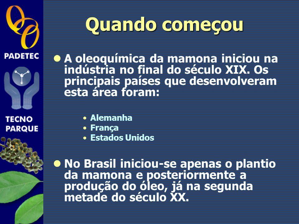 Quando começou A oleoquímica da mamona iniciou na indústria no final do século XIX. Os principais países que desenvolveram esta área foram: