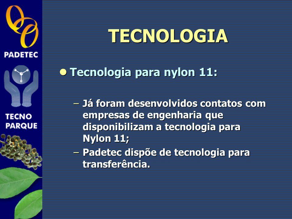TECNOLOGIA Tecnologia para nylon 11: