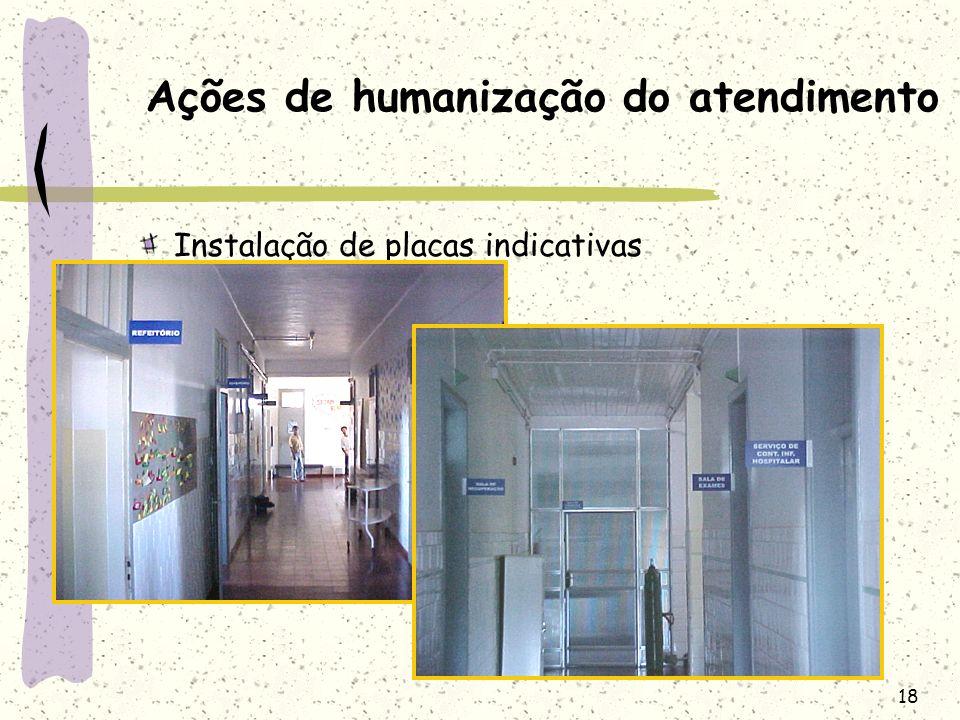 Ações de humanização do atendimento