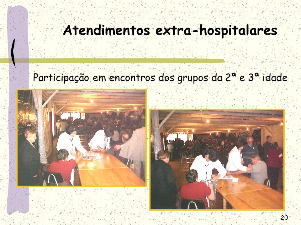 Atendimentos extra-hospitalares