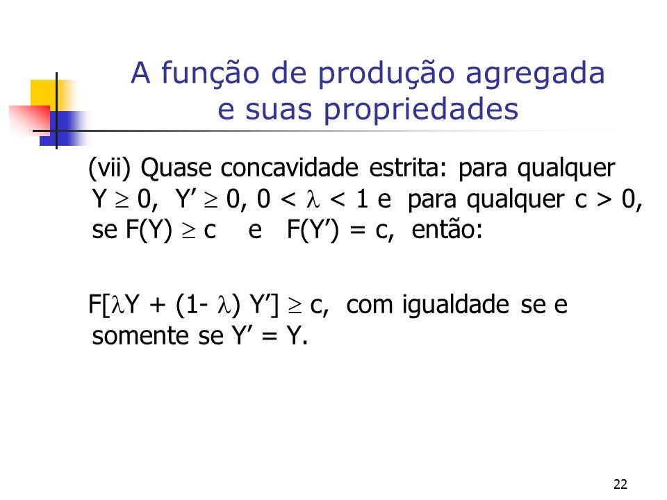 A função de produção agregada e suas propriedades