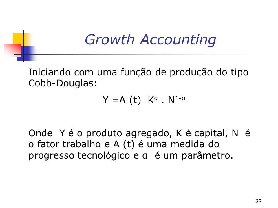 Growth Accounting Iniciando com uma função de produção do tipo Cobb-Douglas: Y =A (t) Kα . N1-α.