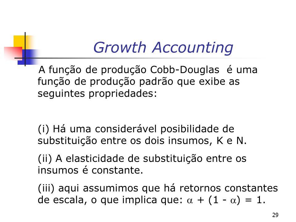 Growth Accounting A função de produção Cobb-Douglas é uma função de produção padrão que exibe as seguintes propriedades: