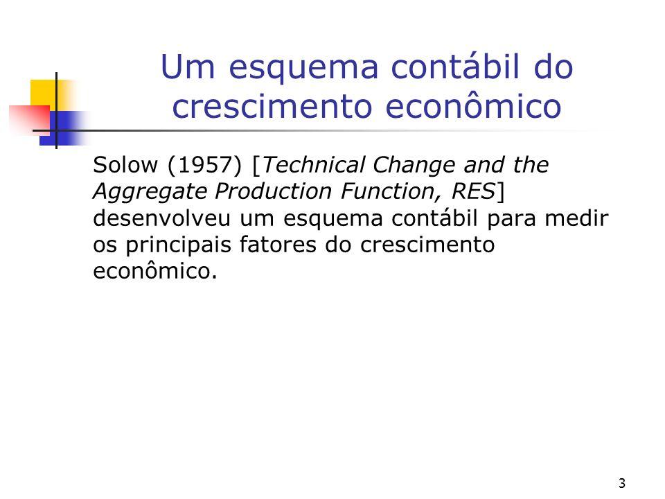 Um esquema contábil do crescimento econômico