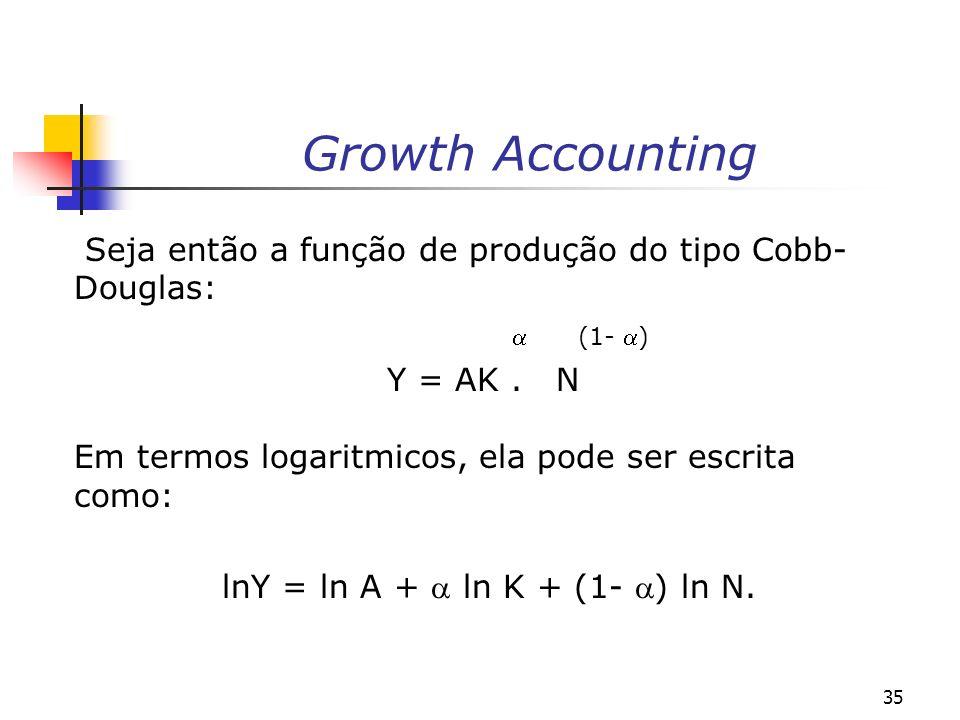 lnY = ln A +  ln K + (1- ) ln N.