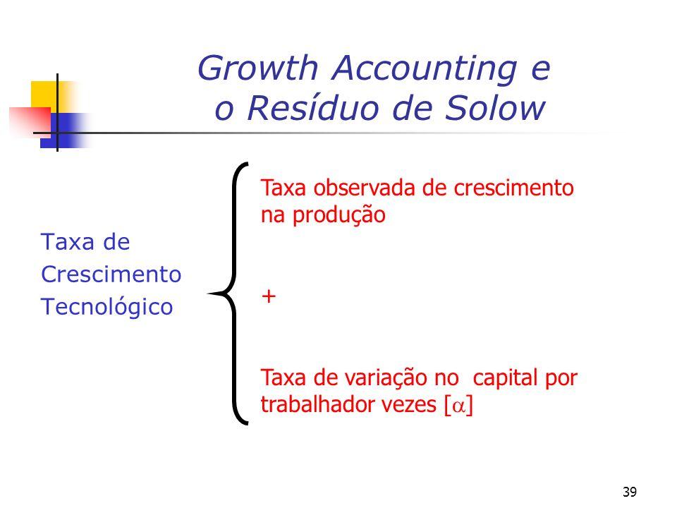 Growth Accounting e o Resíduo de Solow