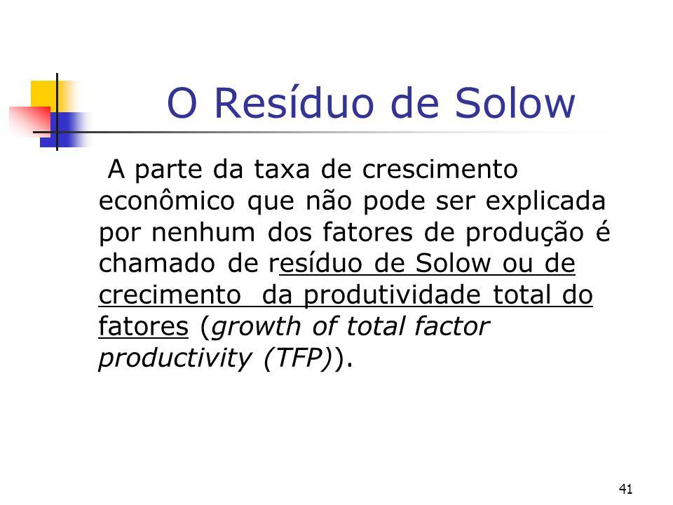 O Resíduo de Solow