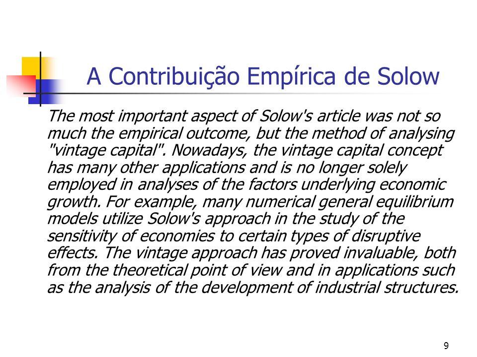 A Contribuição Empírica de Solow