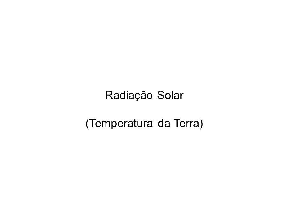 (Temperatura da Terra)