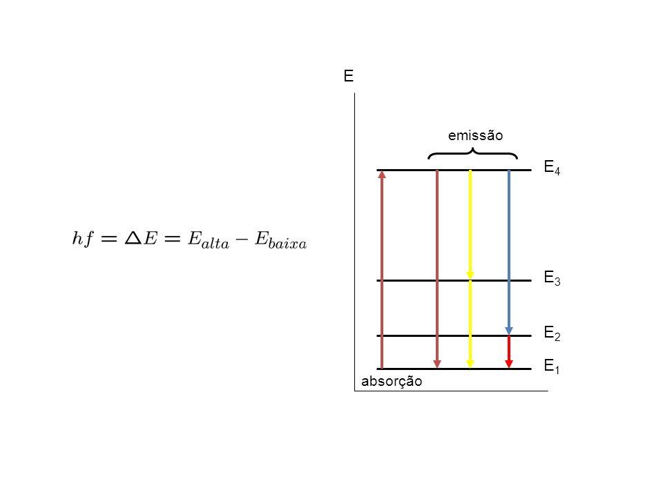 E E1 E2 E3 E4 absorção emissão