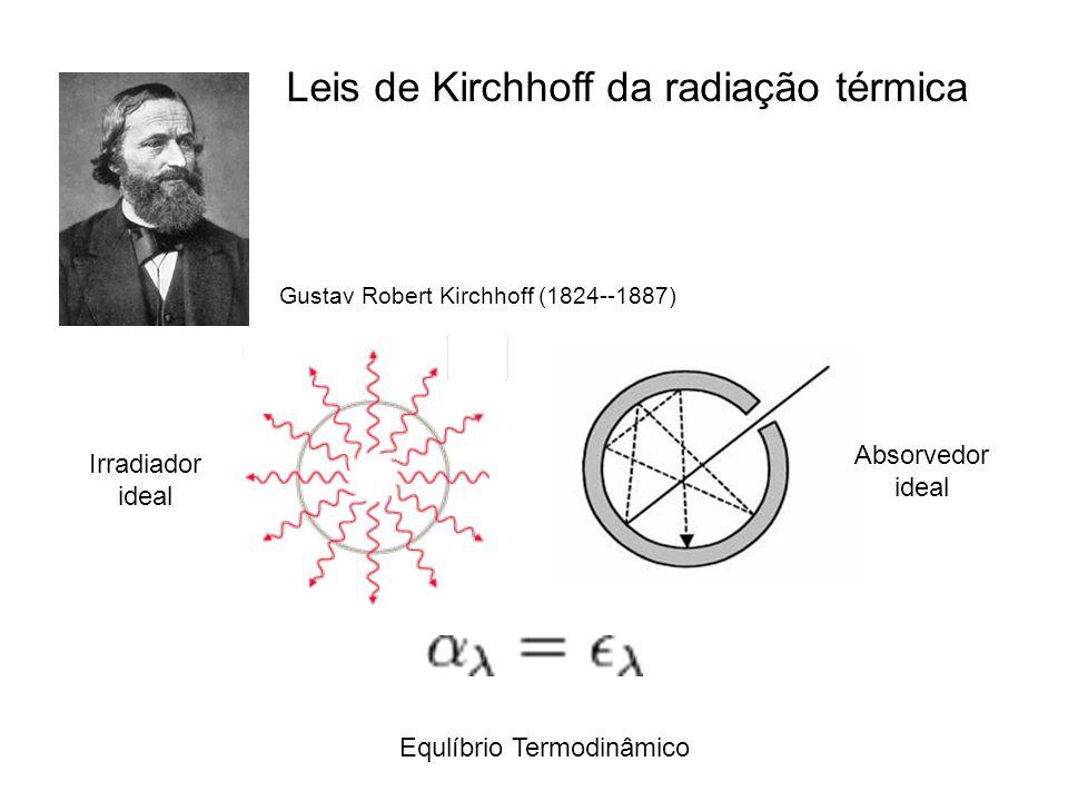 Gustav Robert Kirchhoff (1824--1887)