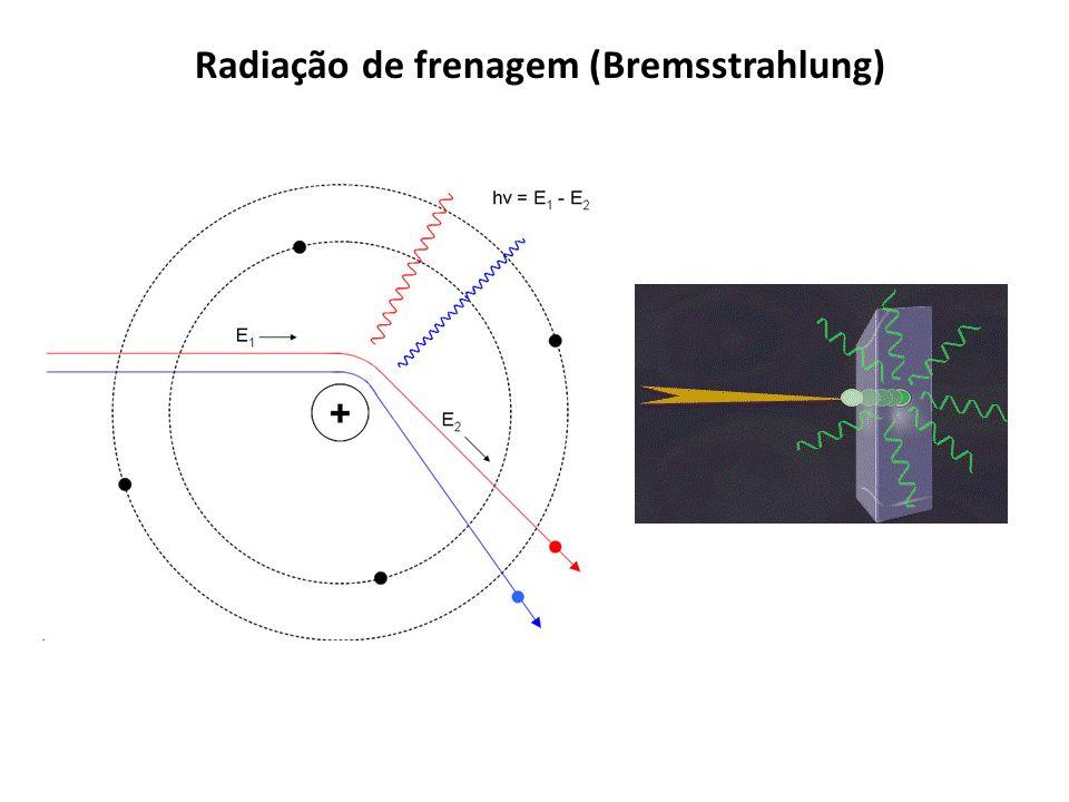 Radiação de frenagem (Bremsstrahlung)