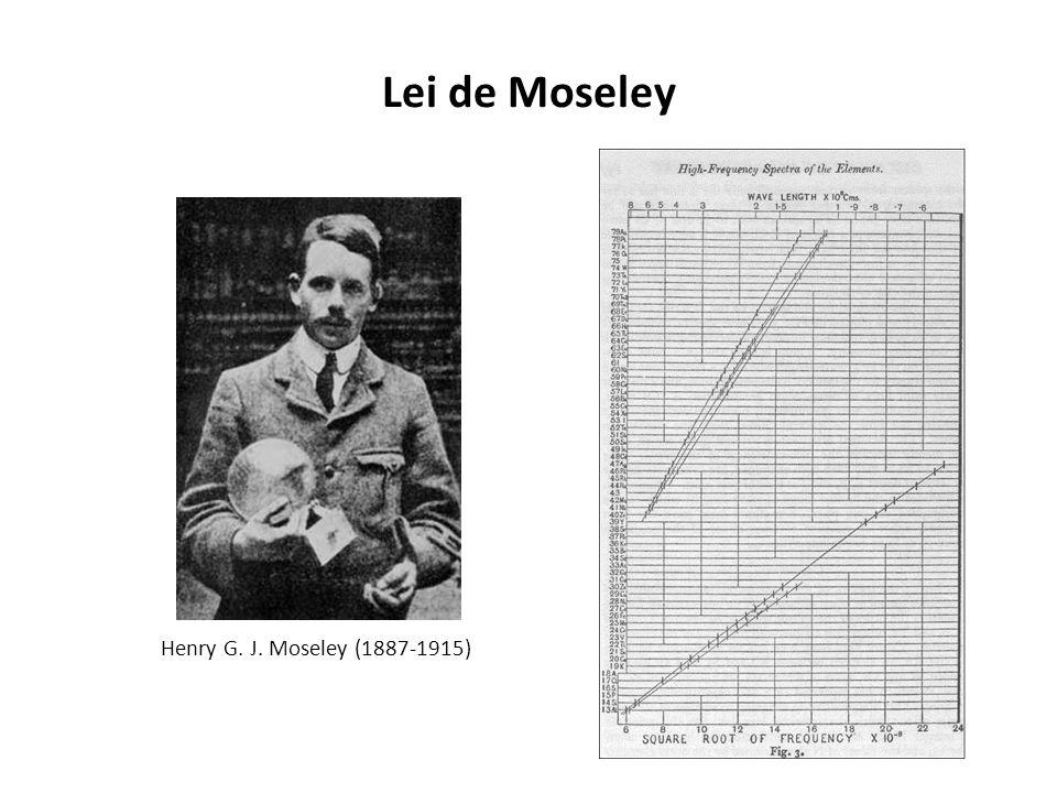 Lei de Moseley Henry G. J. Moseley (1887-1915)