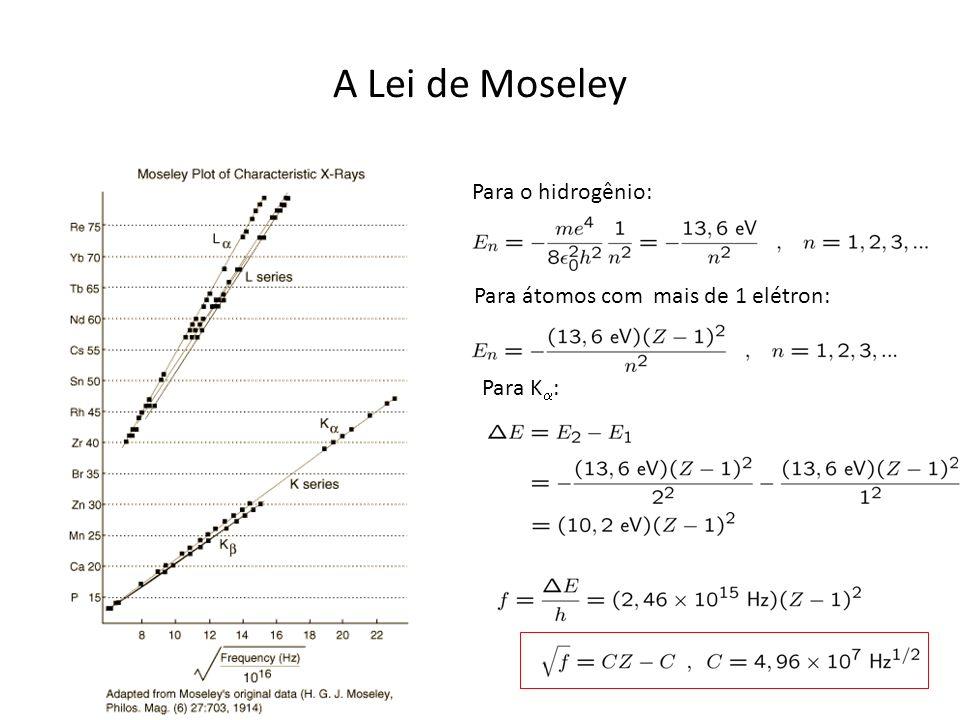 A Lei de Moseley Para o hidrogênio: Para átomos com mais de 1 elétron: