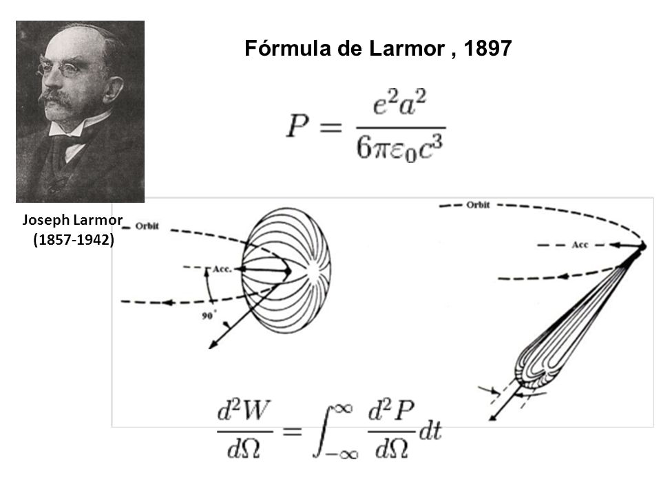 Fórmula de Larmor , 1897 Joseph Larmor (1857-1942)