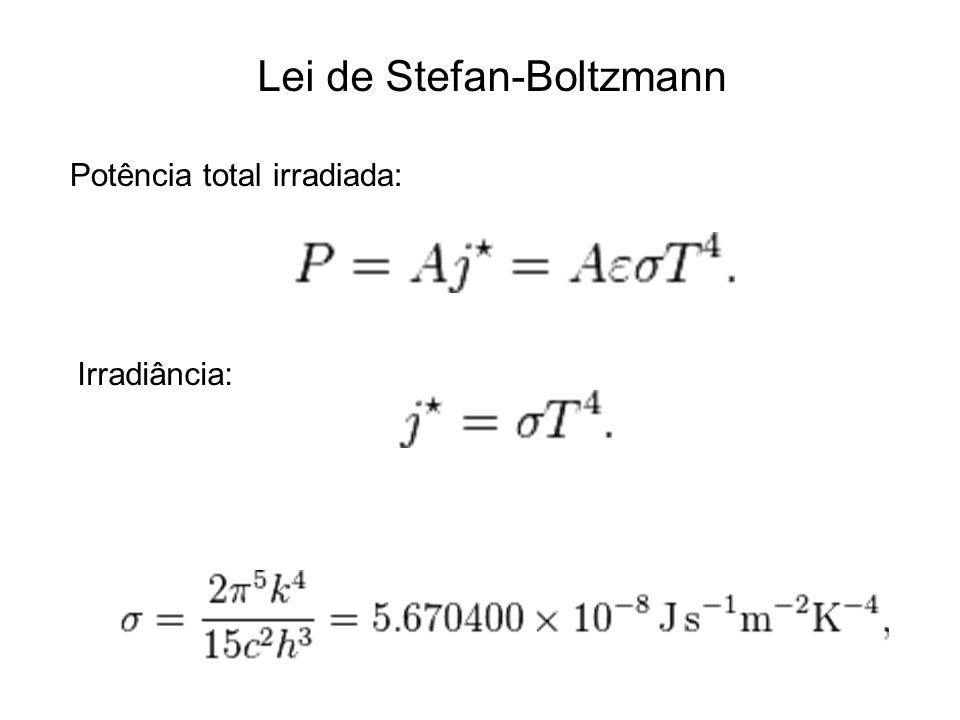 Lei de Stefan-Boltzmann