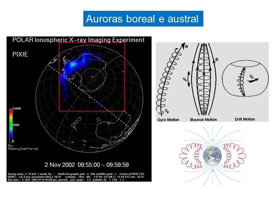 Auroras boreal e austral