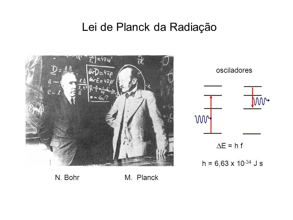 Lei de Planck da Radiação