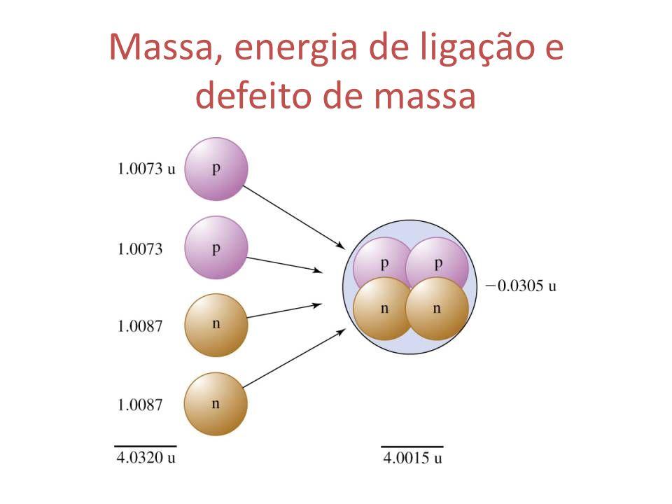 Massa, energia de ligação e defeito de massa