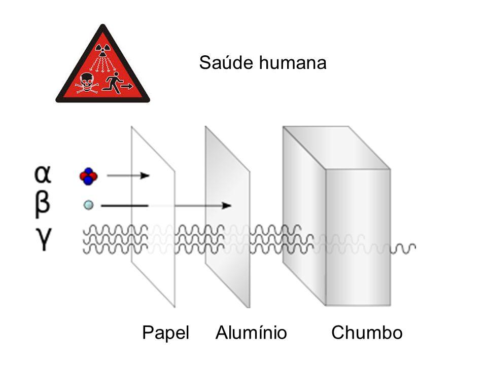 Saúde humana Papel Alumínio Chumbo