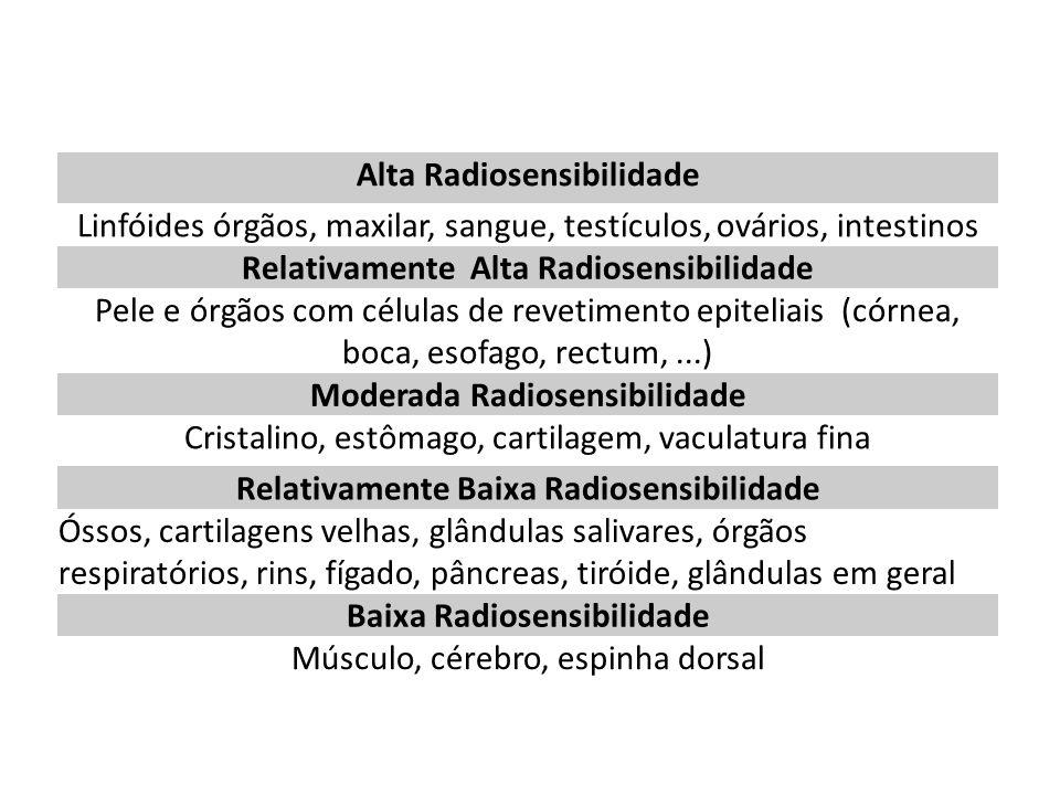Alta Radiosensibilidade