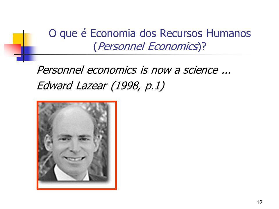 O que é Economia dos Recursos Humanos (Personnel Economics)
