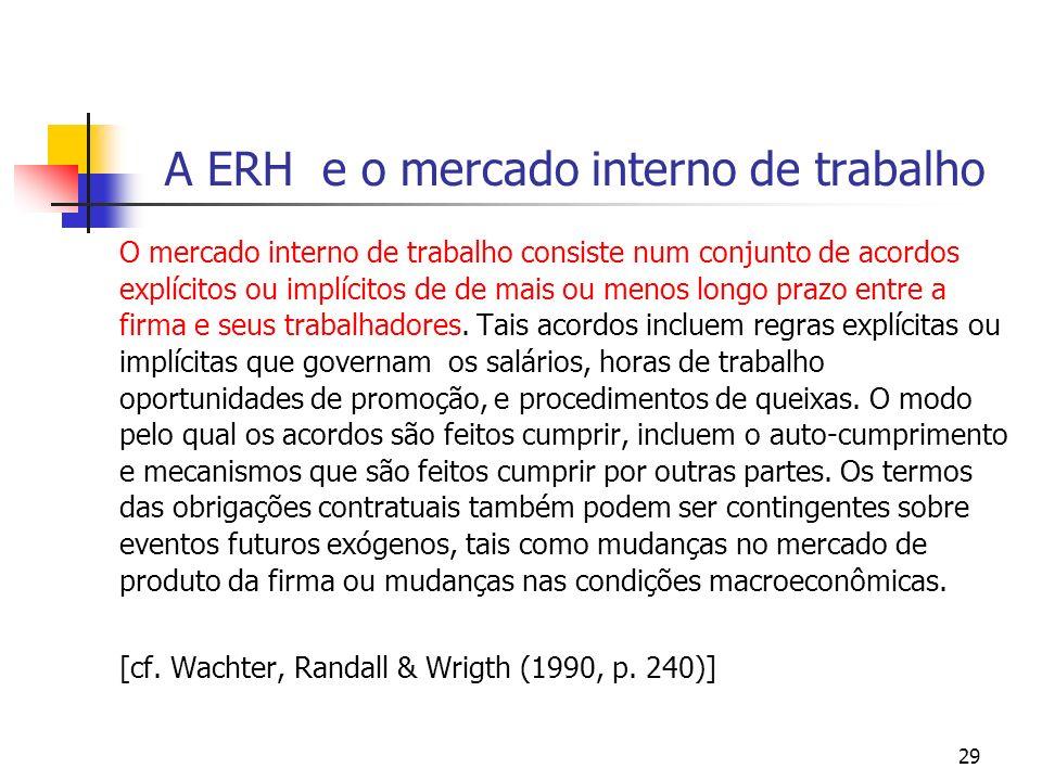 A ERH e o mercado interno de trabalho