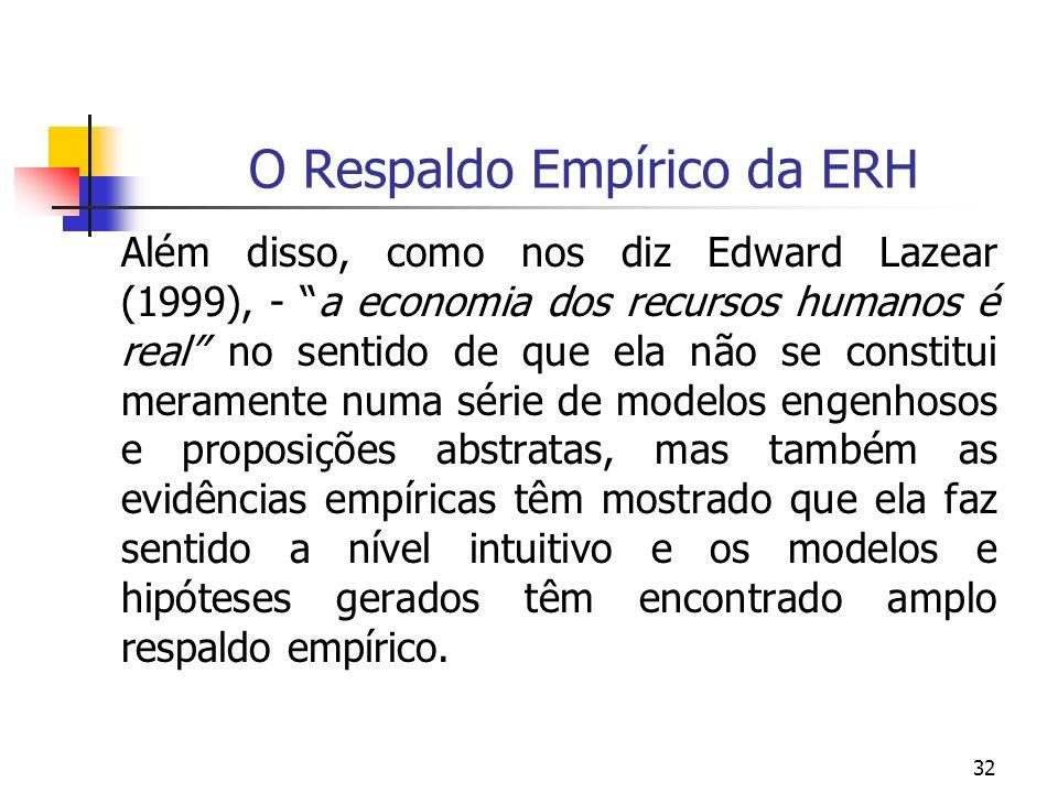 O Respaldo Empírico da ERH