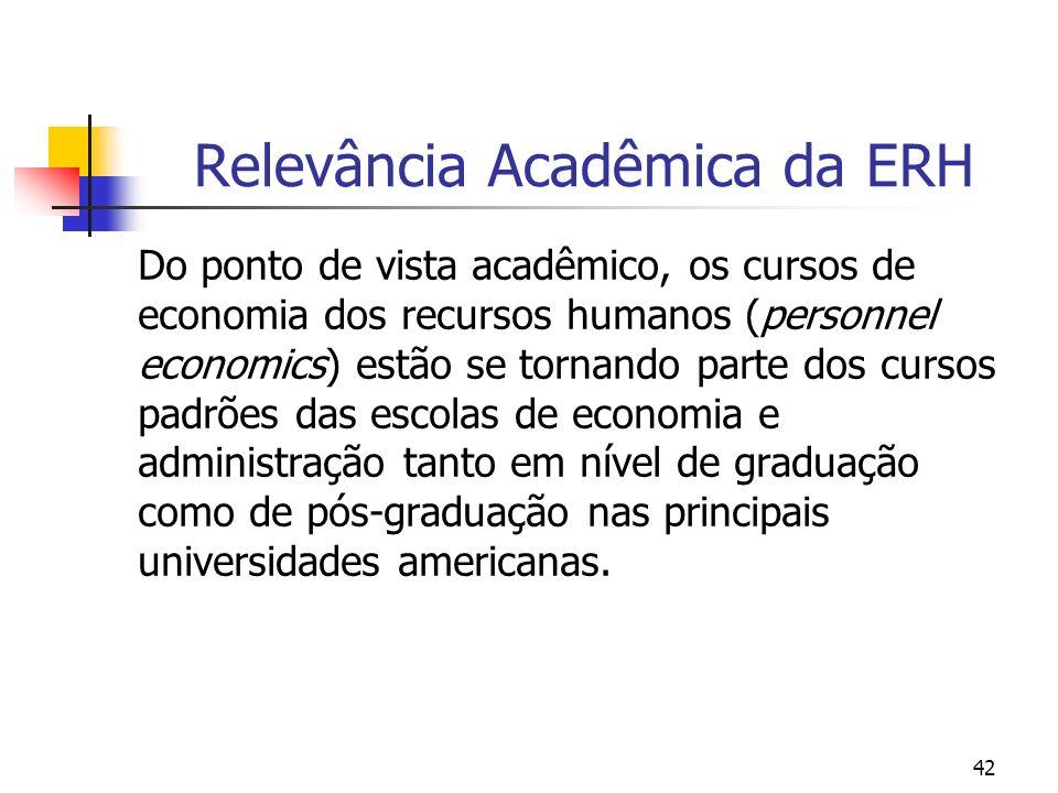 Relevância Acadêmica da ERH