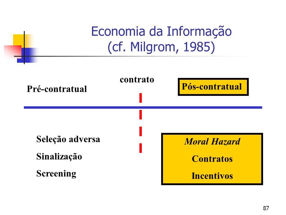 Economia da Informação (cf. Milgrom, 1985)