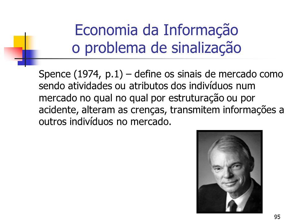 Economia da Informação o problema de sinalização