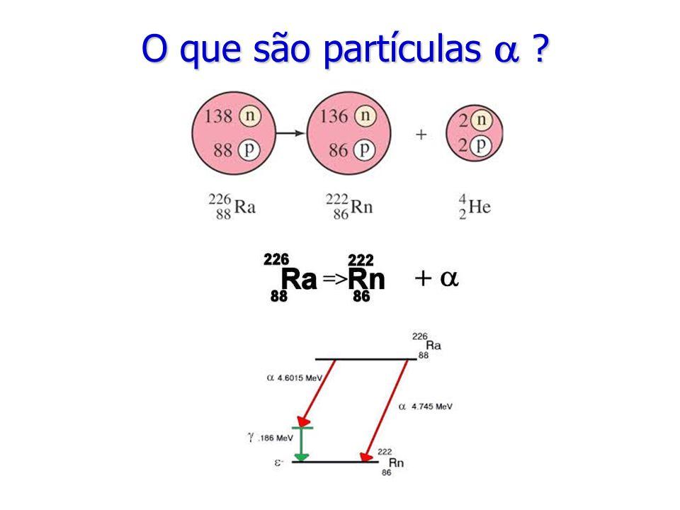 O que são partículas 
