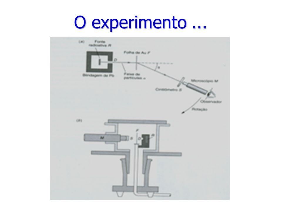 O experimento ...
