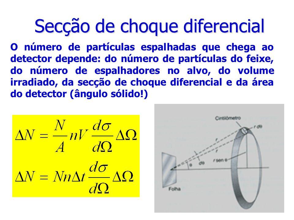 Secção de choque diferencial